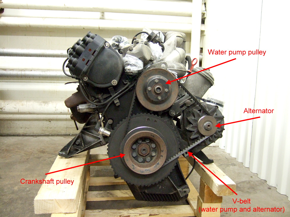 BMW Maintenance Schedule >> Overview of one of the v-belts and the main components ...