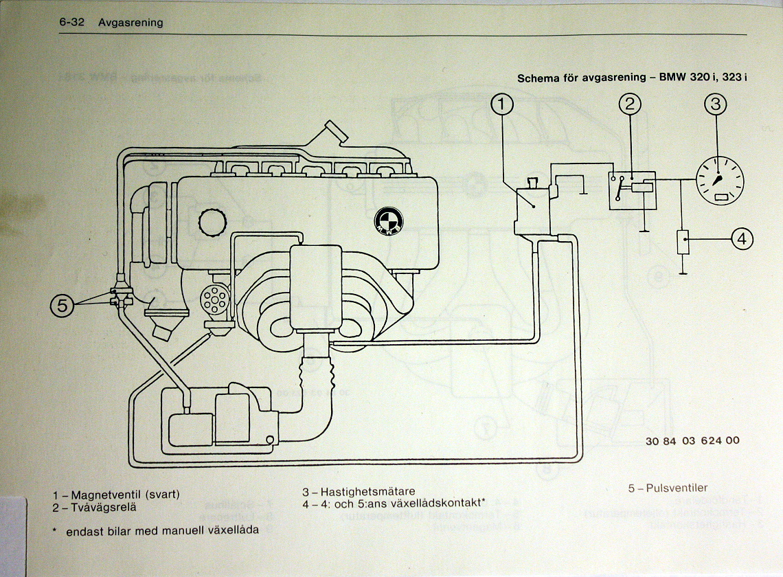 bmw e30 info m20 turbo emission control diagram (320i & 323i l jetronic)