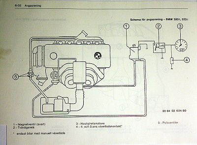 emission control diagram for 320i and 323i equipped with l. Black Bedroom Furniture Sets. Home Design Ideas