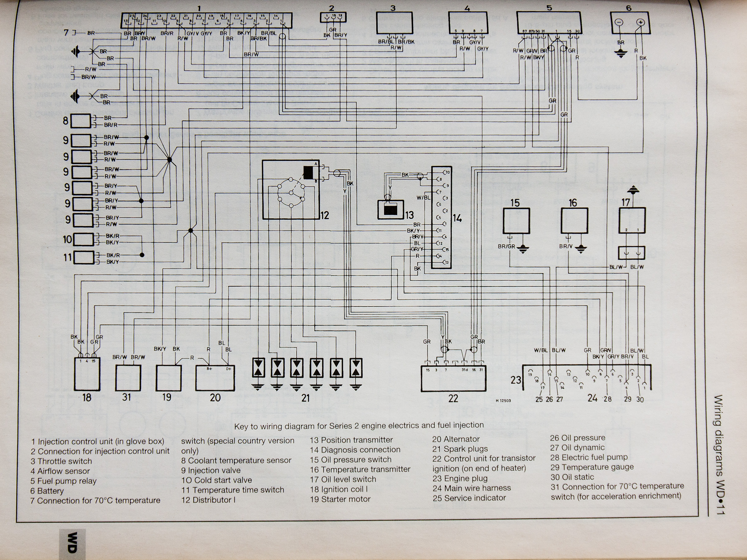 "A typical L-Jetronic wiring diagram, taken from ""Haynes - BMW 320, 320i,  323i, 325i - 1977 to 1987"" (ISBN 1 85960 079 4)."