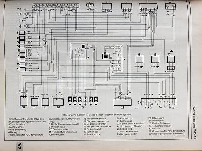 A typical LJetronic wiring    diagram     taken from  Haynes